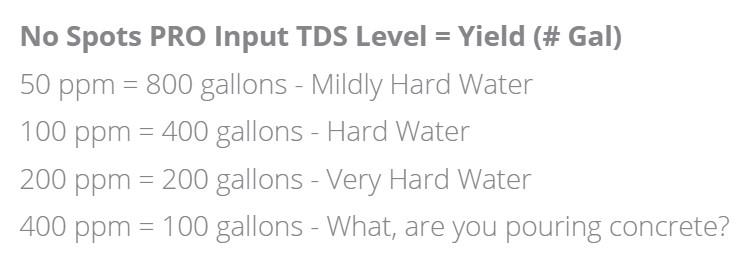 no spots pro tds level yield